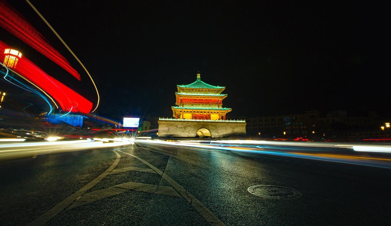 One World Trips - China